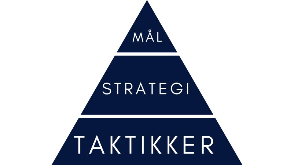 digital strategi hierarki