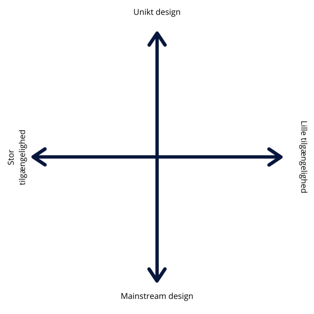 digital strategi competitive landscape analysis